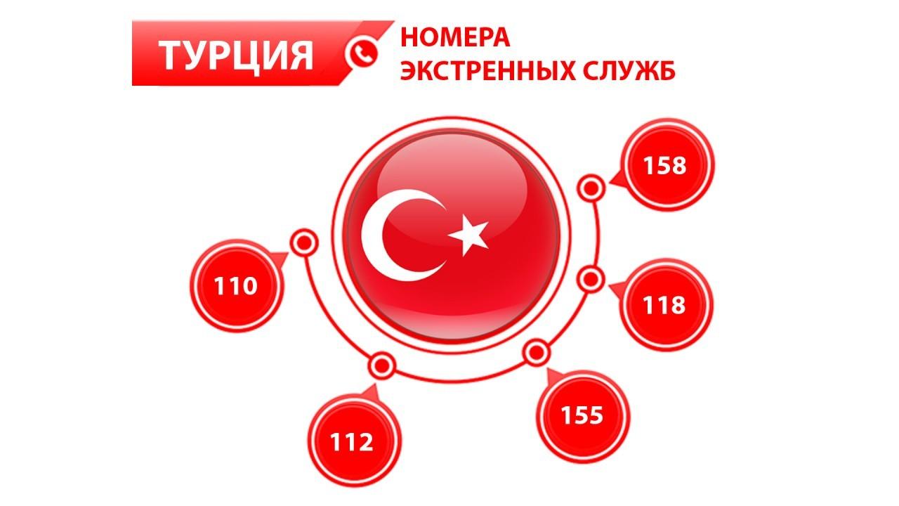 ekstrennye telefony v turcii
