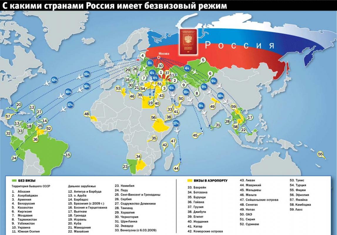 strany bezvizovogo otdyha dlya rossiyan