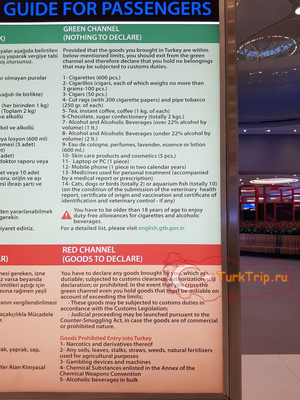 tamozhennye pravila v turcii
